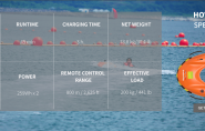 The Improved Hover Ark H3-R Remote-Controlled GPS Water Rescue Buoy Model Launched
